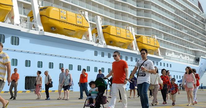 Chính sách du lịch phi thực tế