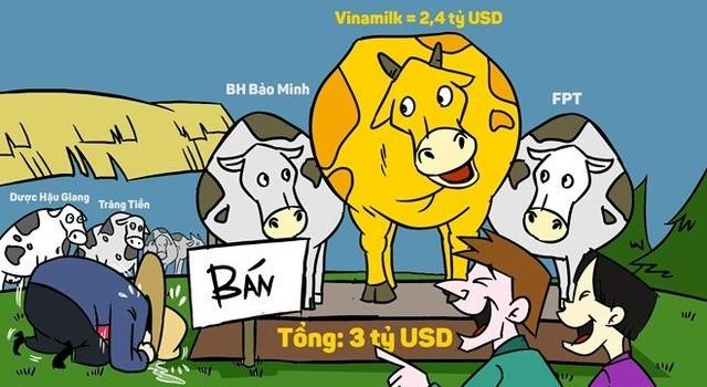 """Bán con """"bò sữa"""" tỷ USD: Tiền nhiều lắm, cứ chờ"""