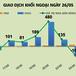 Phiên 26/5: Khối ngoại đổ tiền mua mạnh ROS, BID và HSG