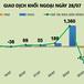 Phiên 28/7: Giá vượt 41.000 đồng, khối ngoại bắt đầu chốt lời SBT